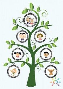 para conocer mejor a la familia