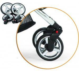 ruedas del cochecito