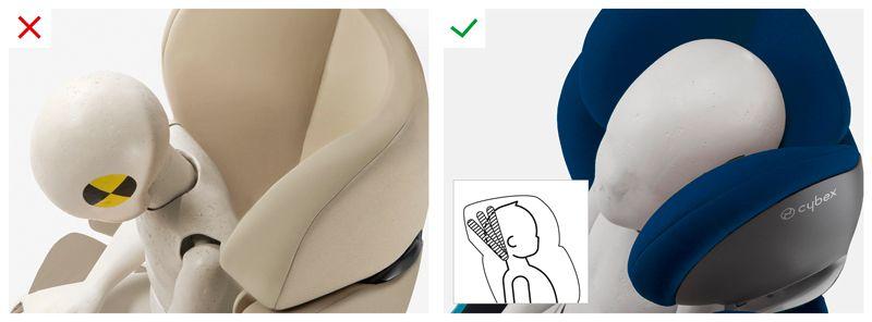 Cybex-Pallas_M_fix_reclining_headrest tortícolis